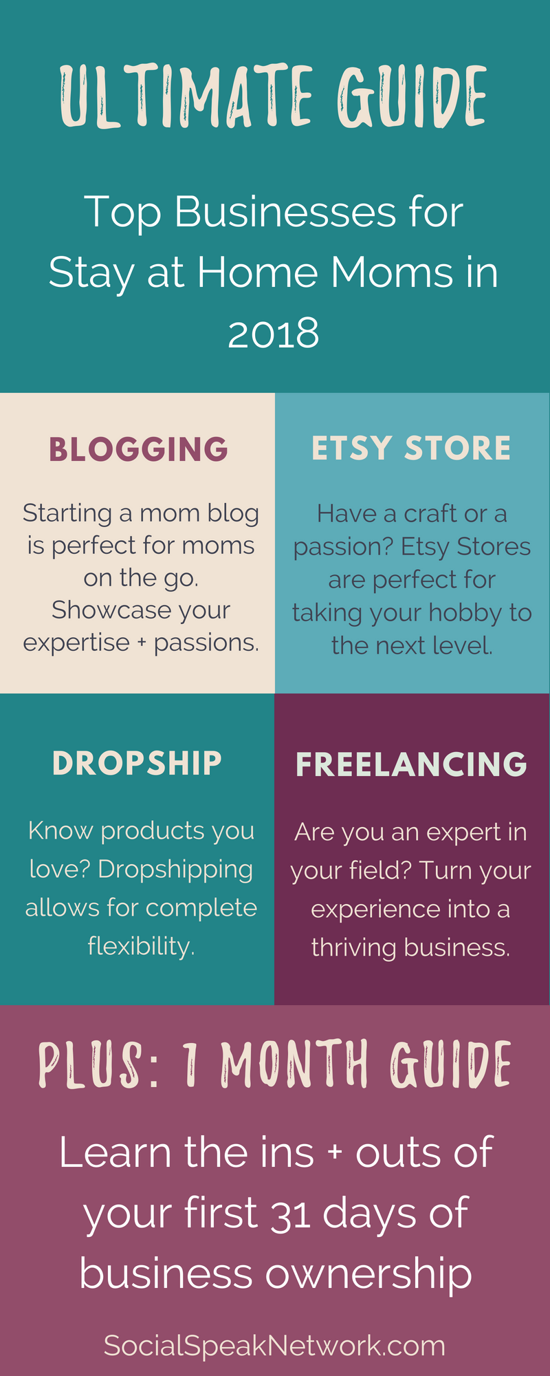 Ultimate guide to mom businesses, business for moms, stay at home mom, start a business, #sheboss #dropshipping #etsy #freelancing #momblog, start a business as a stay at home mom, earn money as a mom